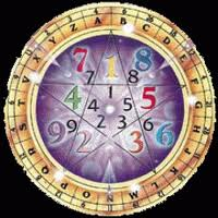 Factores para tener un nombre en términos de numerología 1