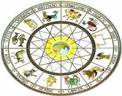 Mapa Numerológico Versus Mapa Astrológico 1