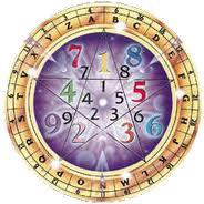 Mapa Numerológico Versus Mapa Astrológico 2