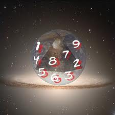 Calculando nuestra numerología  1