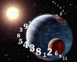 Significado de la numerología 3