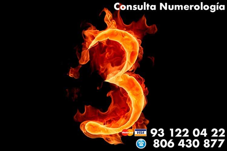 Significado de los números 3,4 y 12