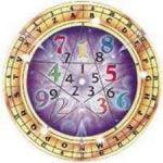 Influencias del entorno en las lecturas de la numerología