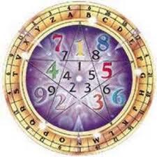 Influencias del entorno en las lecturas de la numerología 1