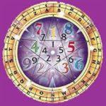 La fecha de su nacimiento en la numerología