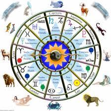 Los signos zodiacales asociados en la Numerología 3