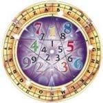 La influencia de los números karmáticos