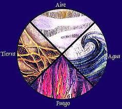 Números asociados a los elementos y divinidades - Parte I 3