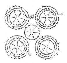 La Gematría - Numerología Hebrea de cálculo