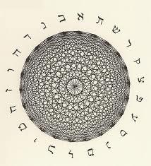 La numerología hebrea – Parte I 3