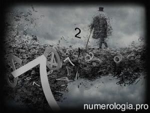 Numerología y sus secretos